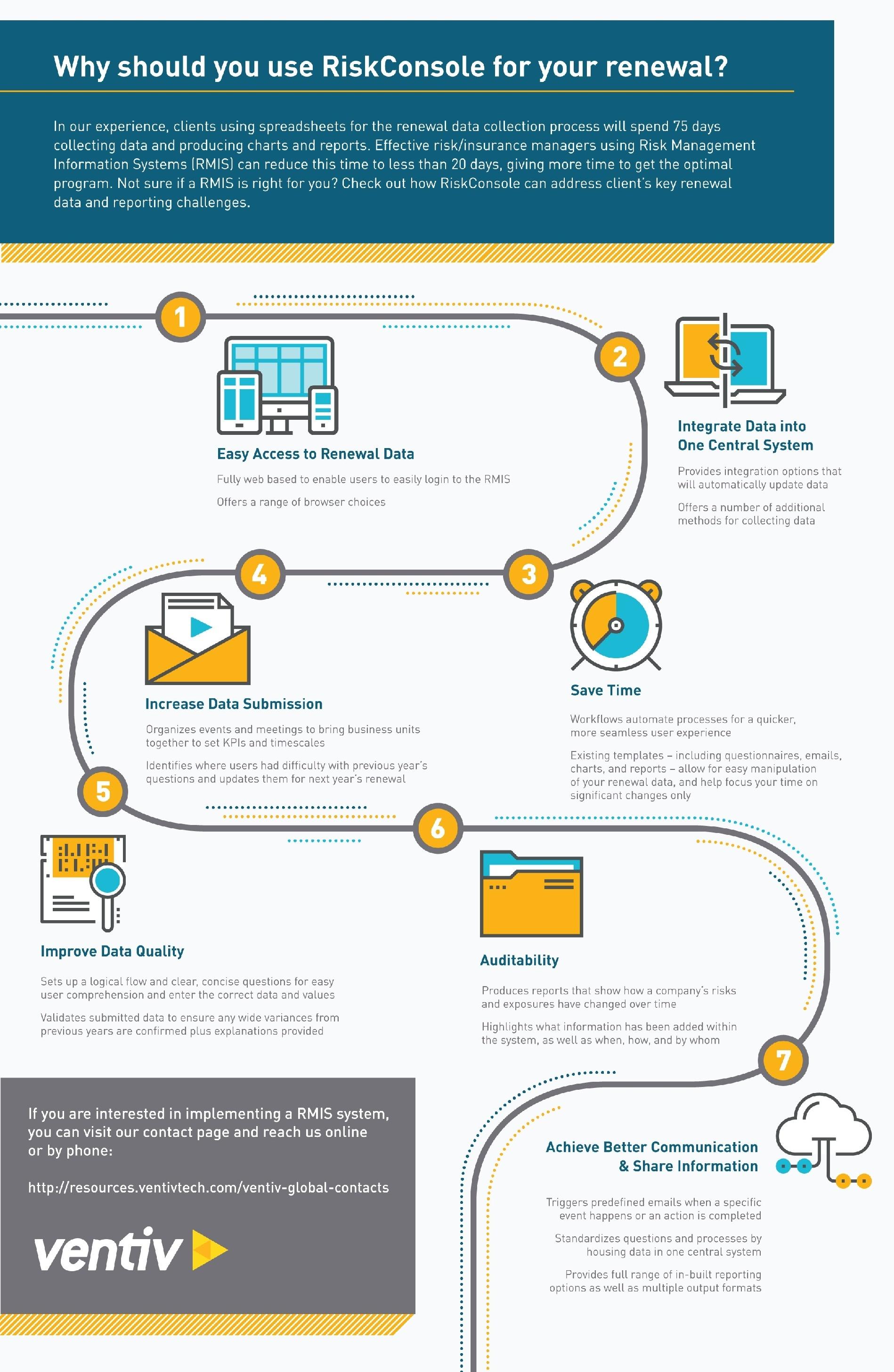 Ventiv_RMISRenewal_Infographic-1